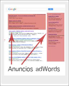 Primera página de Resultados en Google Adwords