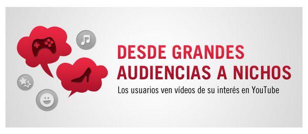 Determina tu audiencia youtube.com por sus afinidades