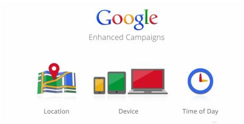 Google Enhanced Campaigns