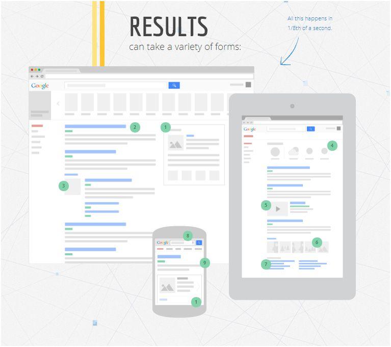 InsideGoogle:HowSearchWorks