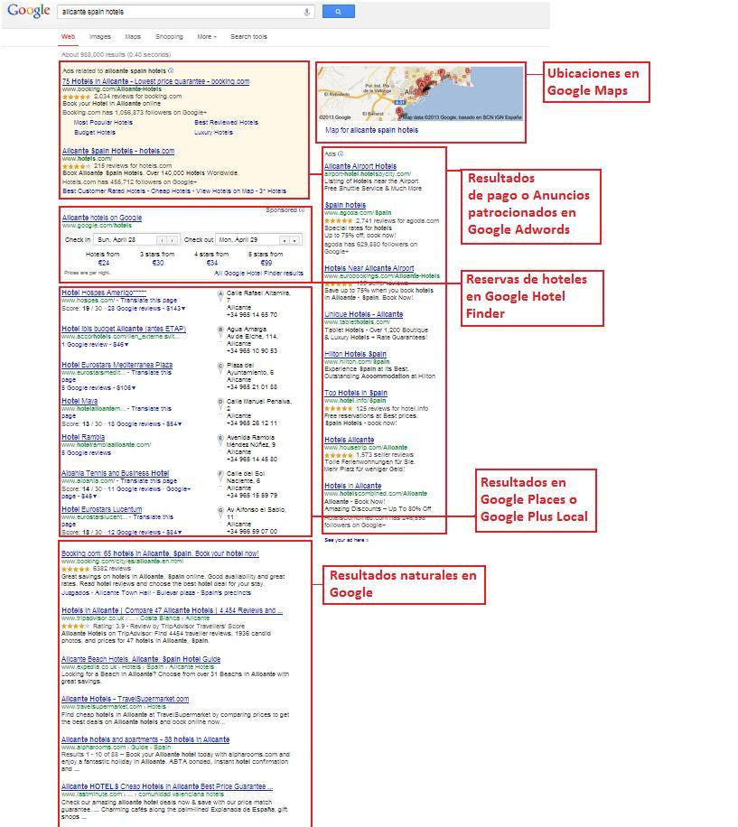 Alicante spain hotels Google Hotel Finder