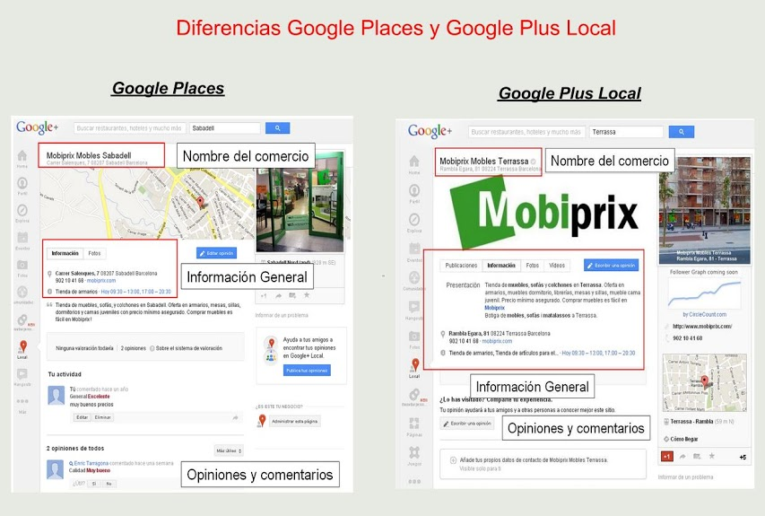 diferencias entre google places y google plus local