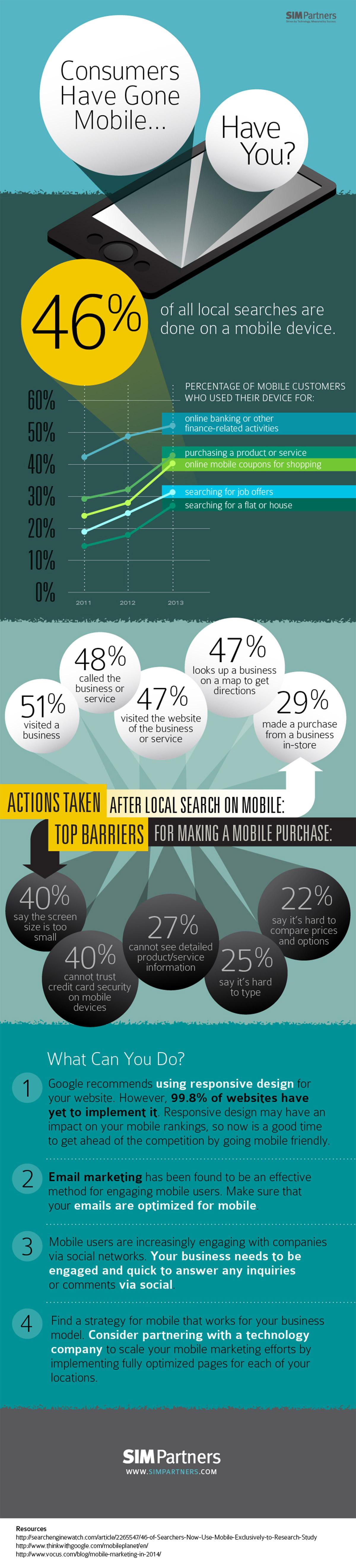 Qué frena a nuestros clientes comprar online