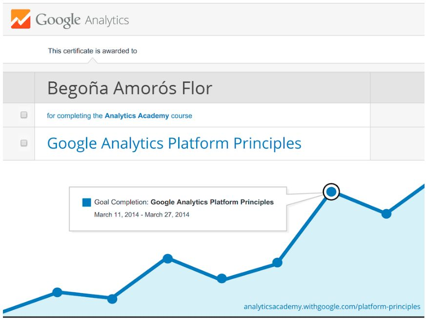 Google Analytics Platform Certification