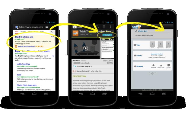 movilidad y conversiones en tienda online,