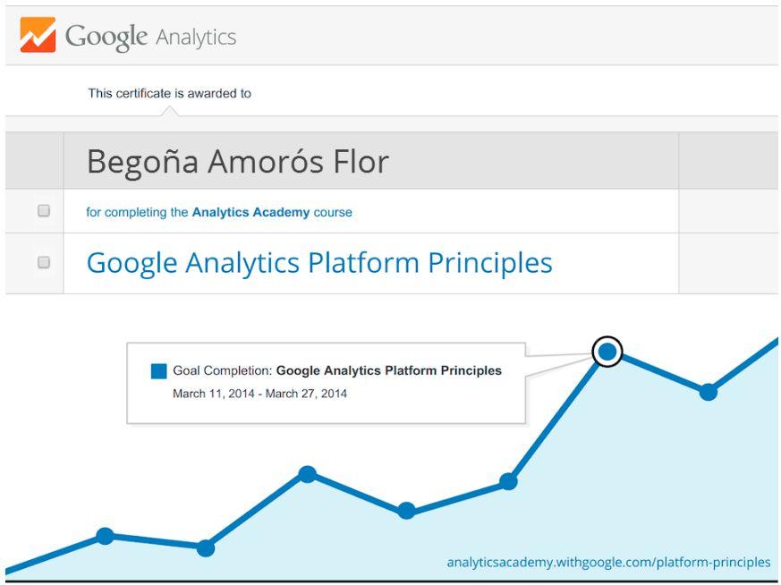 Google Analytics Platform Certification